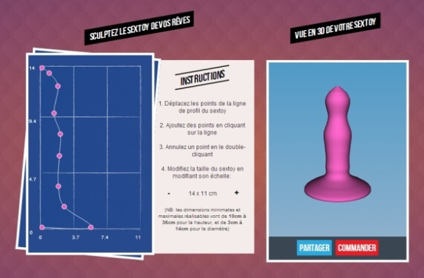 sex toys french coqs sur mesure