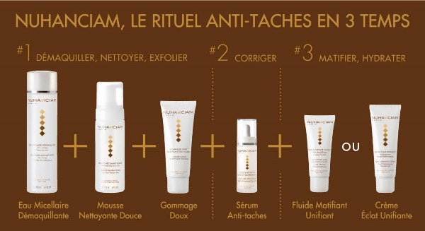 Rituel anti-taches nuhanciam FR
