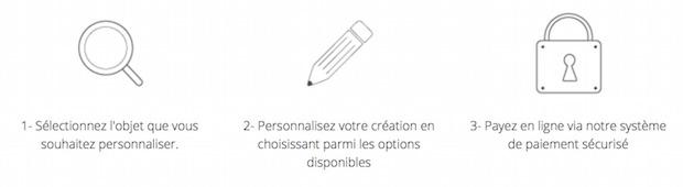 victor createurs objets personnalises 2