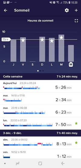 test ionic fitbit analyse du sommeil defi