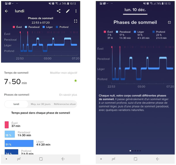 test ionic fitbit analyse du sommeil