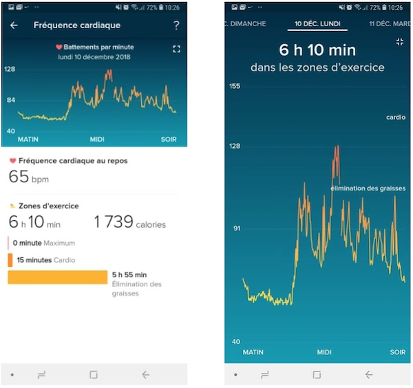 test ionic fitbit rythme cardiaque