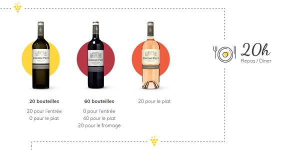 combien de bouteilles de vin mariage