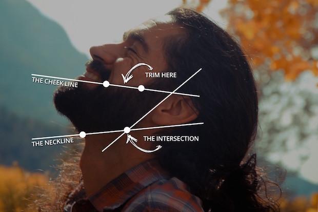 comment prendre soin de sa barbe entretenir contour