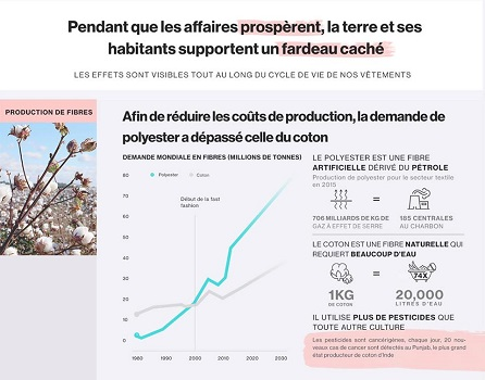infographie cout planete