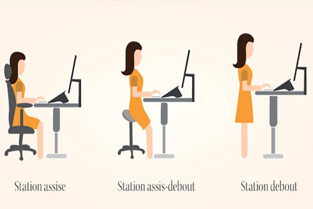 les-bonnes-postures-au-bureau