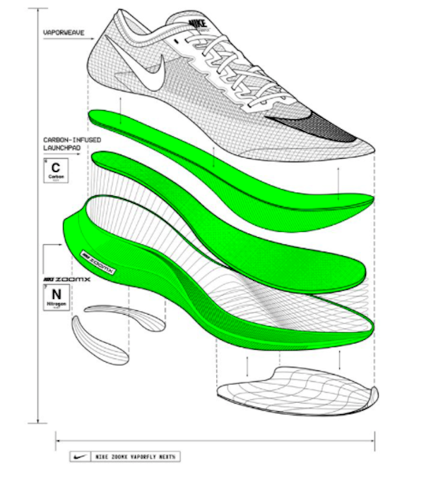 nike-zoom-vaporfly-next-assemblage