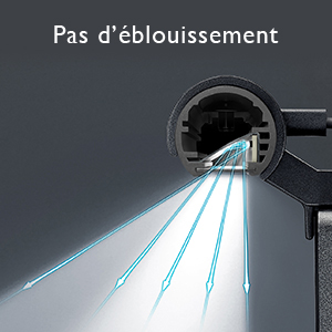 test benq screenbar lampe bureau eblouissement