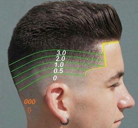 comment-se-couper-cheveux-seul-homme-guide-coupe-2