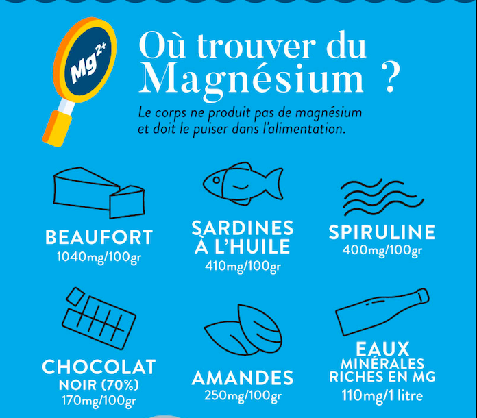test-et-avis-nutri-and-co-infographie-magnesium-2
