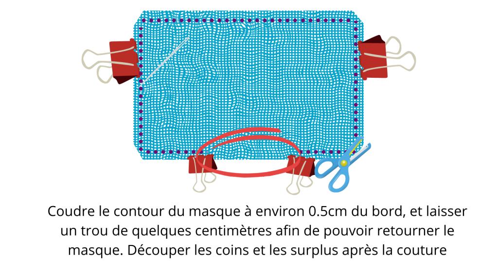 comment fabriquer masque covid seul maison diy protection coronavirus norme securite hygiene patron materiel coudre